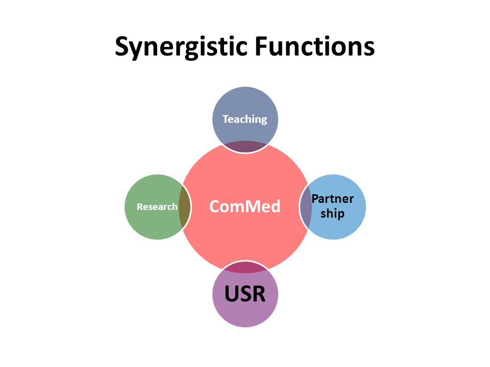 Synergistic Functions