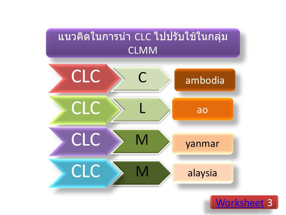 แนวคิดในการนำ CLC ไปปรับใช้ในกลุ่ม CLMM