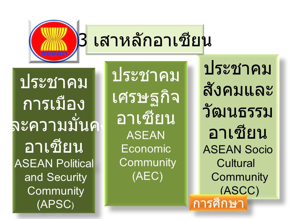 3 เสาหลักอาเซียน ประชาคม ประชาคม สังคมและ ประชาคม เศรษฐกิจ วัฒนธรรม