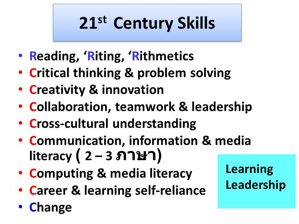 21st Century Skills Reading, 'Riting, 'Rithmetics