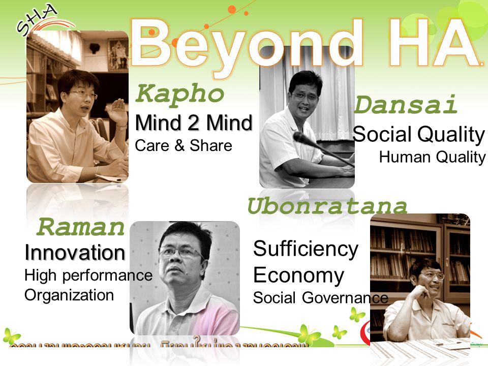 Beyond HA. Kapho Dansai Raman Ubonratana Mind 2 Mind Social Quality