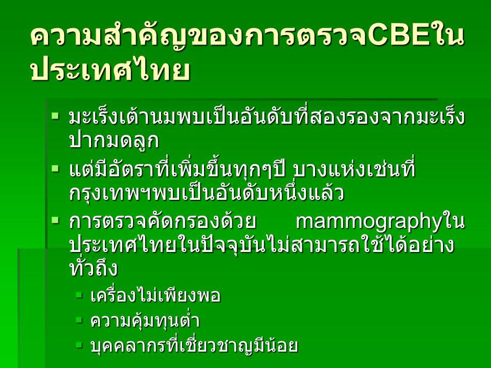 ความสำคัญของการตรวจCBEในประเทศไทย