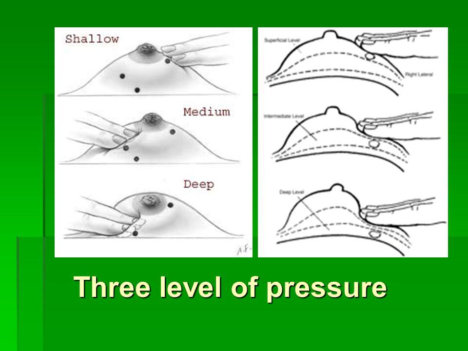 Three level of pressure