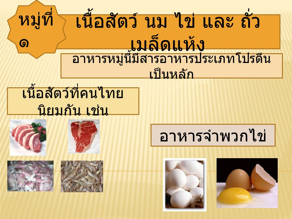 เนื้อสัตว์ นม ไข่ และ ถั่วเมล็ดแห้ง