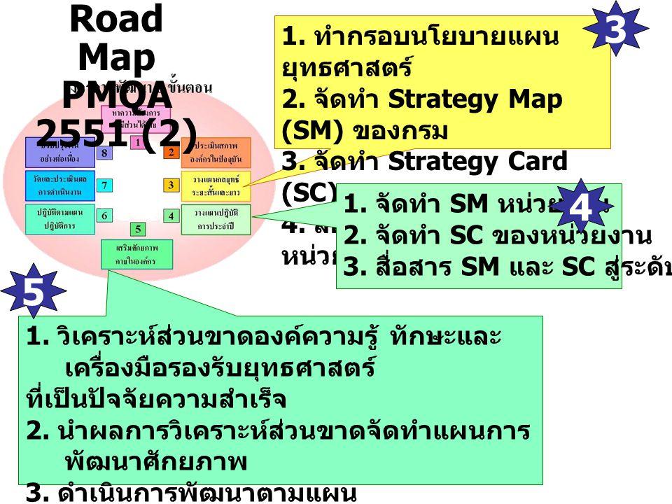 Road Map 3 PMQA 2551 (2) 4 5 1. ทำกรอบนโยบายแผนยุทธศาสตร์