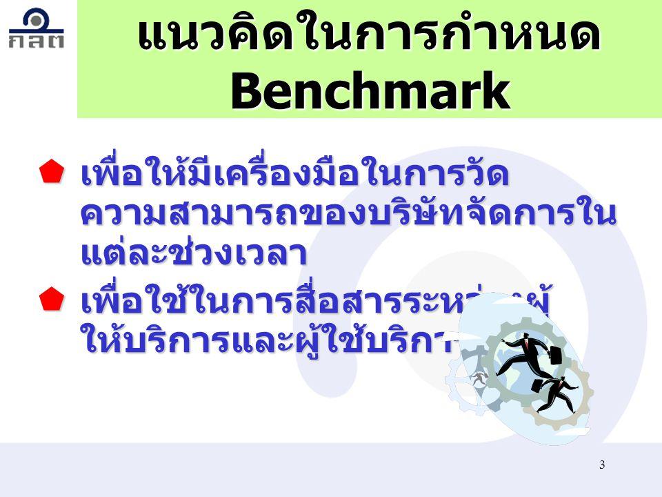 แนวคิดในการกำหนด Benchmark