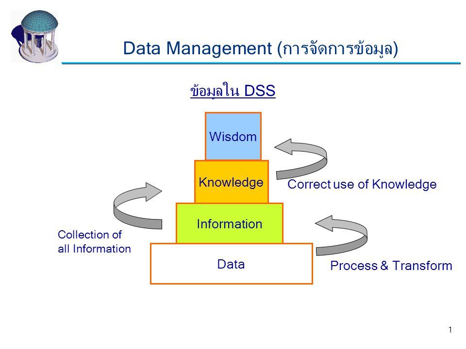 Data Management (การจัดการข้อมูล)