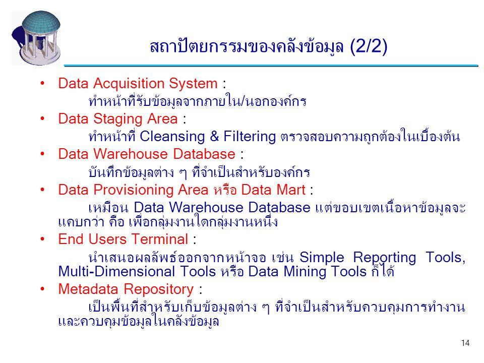 สถาปัตยกรรมของคลังข้อมูล (2/2)