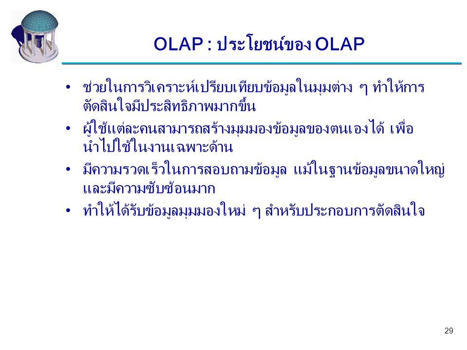 OLAP : ประโยชน์ของ OLAP