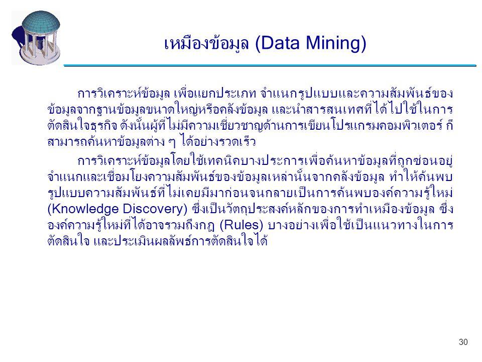 เหมืองข้อมูล (Data Mining)