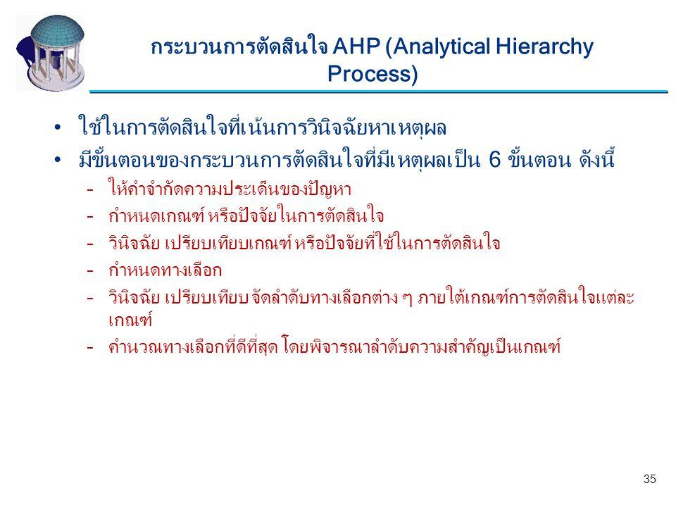 กระบวนการตัดสินใจ AHP (Analytical Hierarchy Process)
