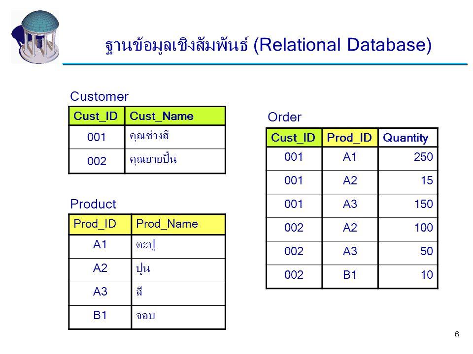 ฐานข้อมูลเชิงสัมพันธ์ (Relational Database)