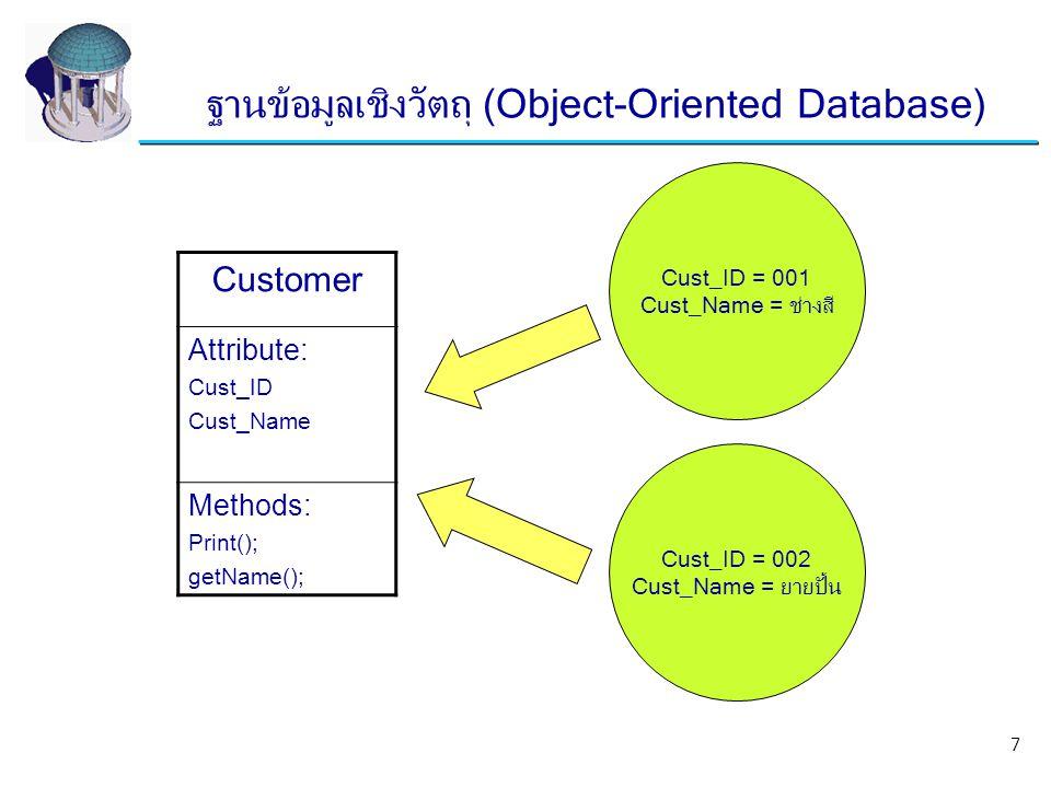 ฐานข้อมูลเชิงวัตถุ (Object-Oriented Database)
