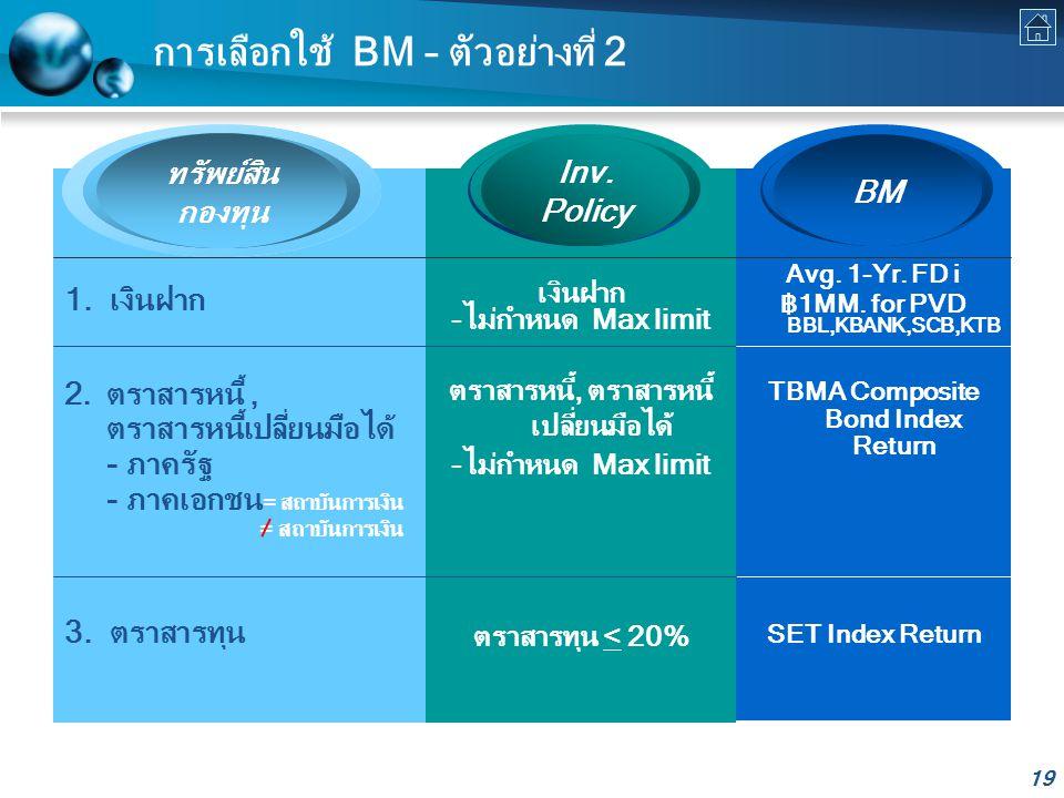 การเลือกใช้ BM – ตัวอย่างที่ 2