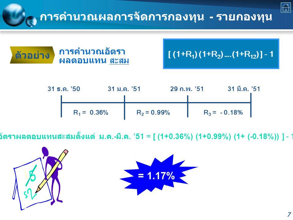 การคำนวณผลการจัดการกองทุน - รายกองทุน