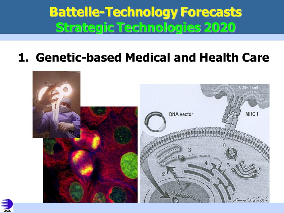 Battelle-Technology Forecasts Strategic Technologies 2020