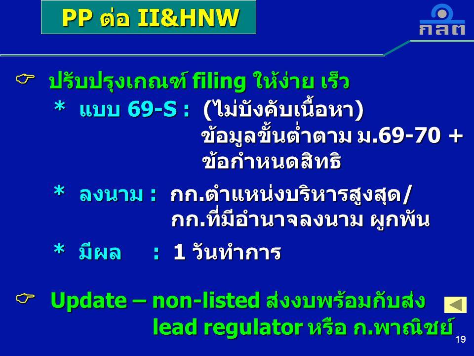 PP ต่อ II&HNW ข้อมูลขั้นต่ำตาม ม.69-70 + ข้อกำหนดสิทธิ