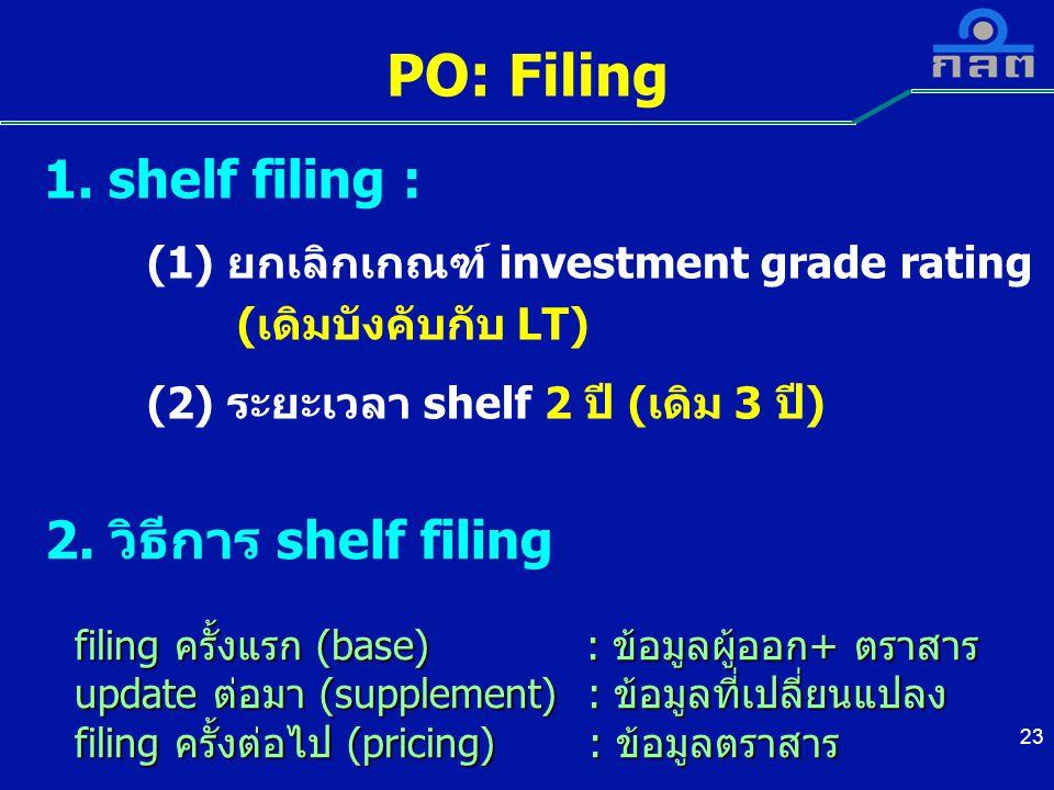 PO: Filing (1) ยกเลิกเกณฑ์ investment grade rating (เดิมบังคับกับ LT)