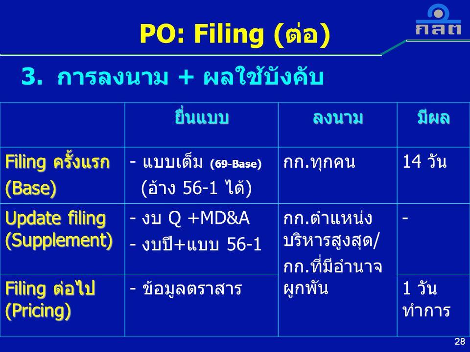 PO: Filing (ต่อ) 3. การลงนาม + ผลใช้บังคับ ยื่นแบบ ลงนาม มีผล