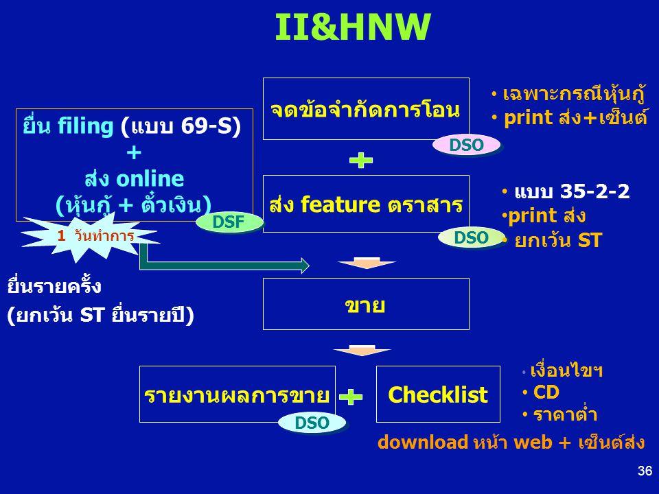 II&HNW จดข้อจำกัดการโอน ยื่น filing (แบบ 69-S) + ส่ง online