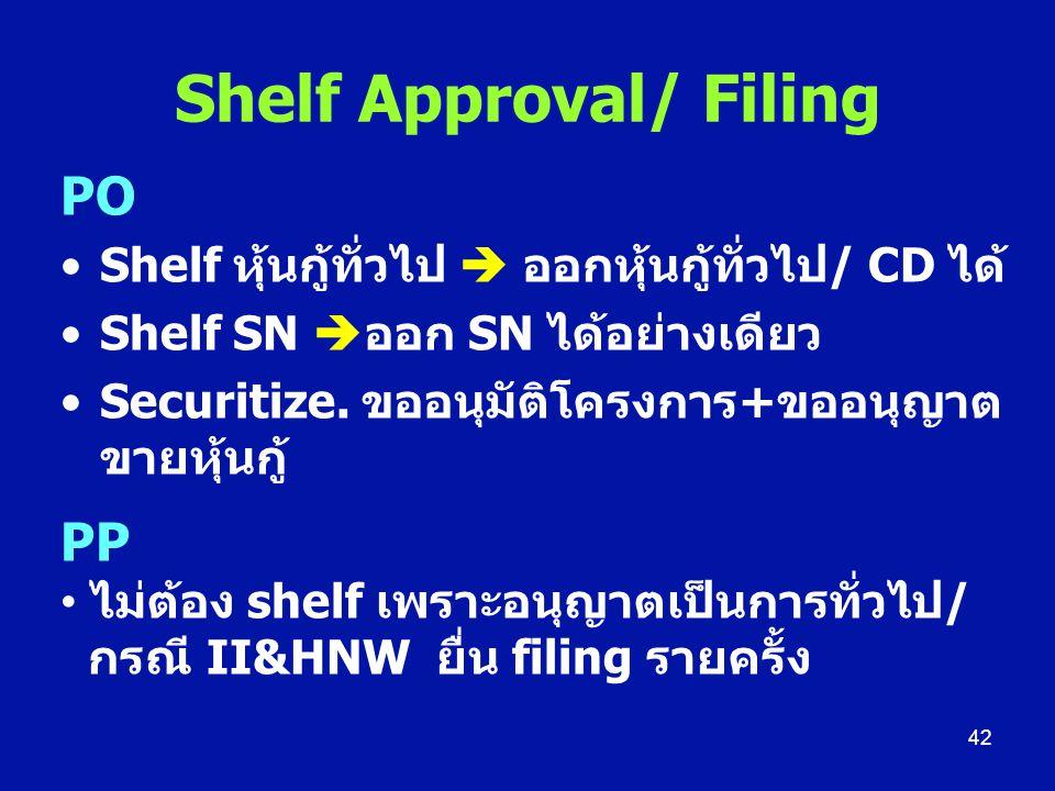 Shelf Approval/ Filing