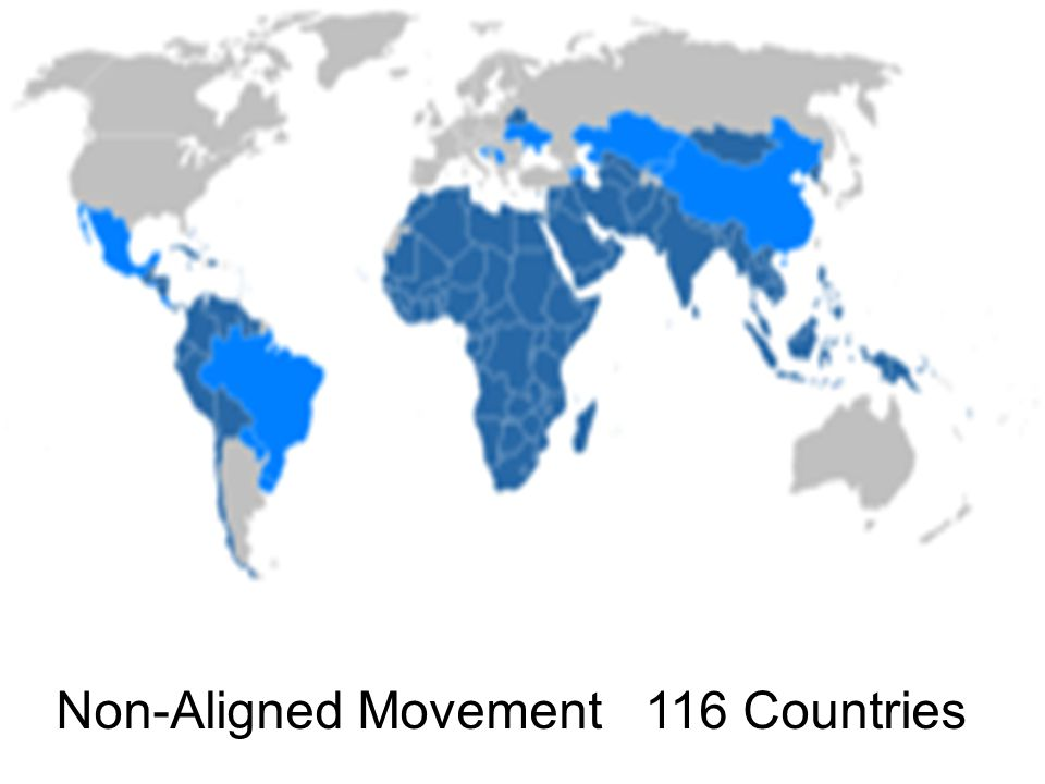 Non-Aligned Movement 116 Countries