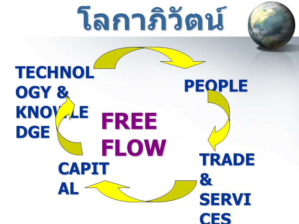 โลกาภิวัตน์ FREE FLOW TECHNOLOGY & KNOWLEDGE PEOPLE TRADE & SERVICES