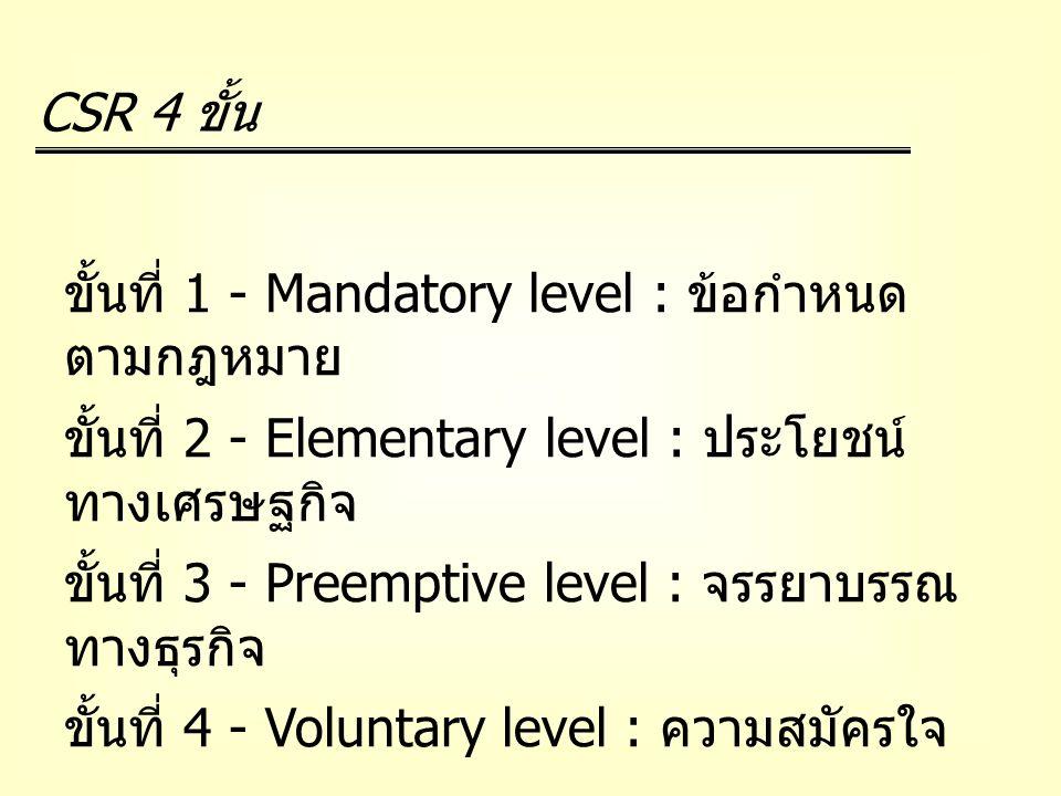 CSR 4 ขั้น ขั้นที่ 1 - Mandatory level : ข้อกำหนดตามกฎหมาย. ขั้นที่ 2 - Elementary level : ประโยชน์ทางเศรษฐกิจ.