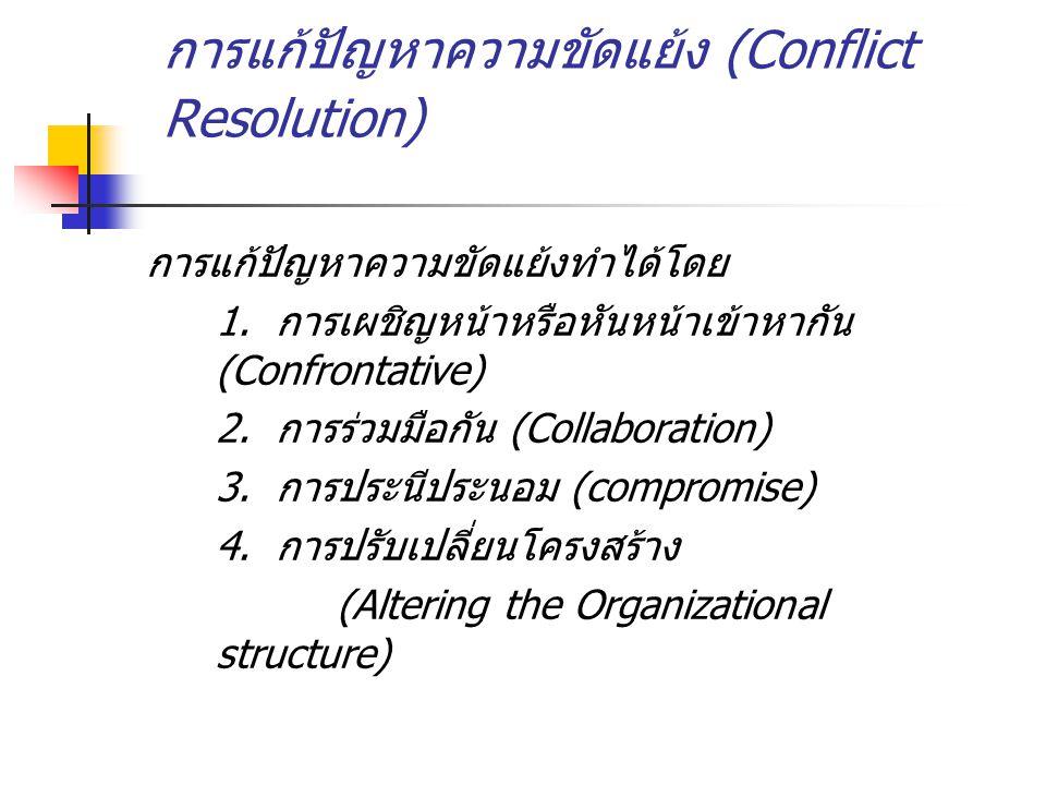 การแก้ปัญหาความขัดแย้ง (Conflict Resolution)
