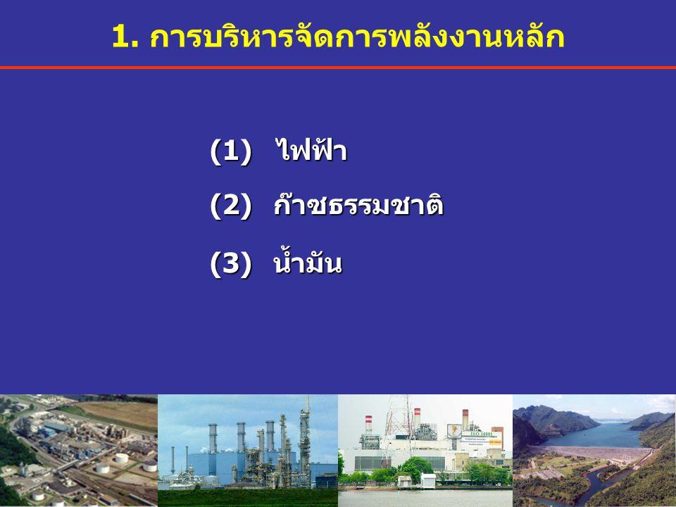 1. การบริหารจัดการพลังงานหลัก