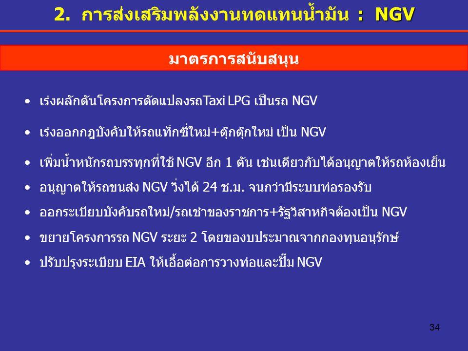 2. การส่งเสริมพลังงานทดแทนน้ำมัน : NGV