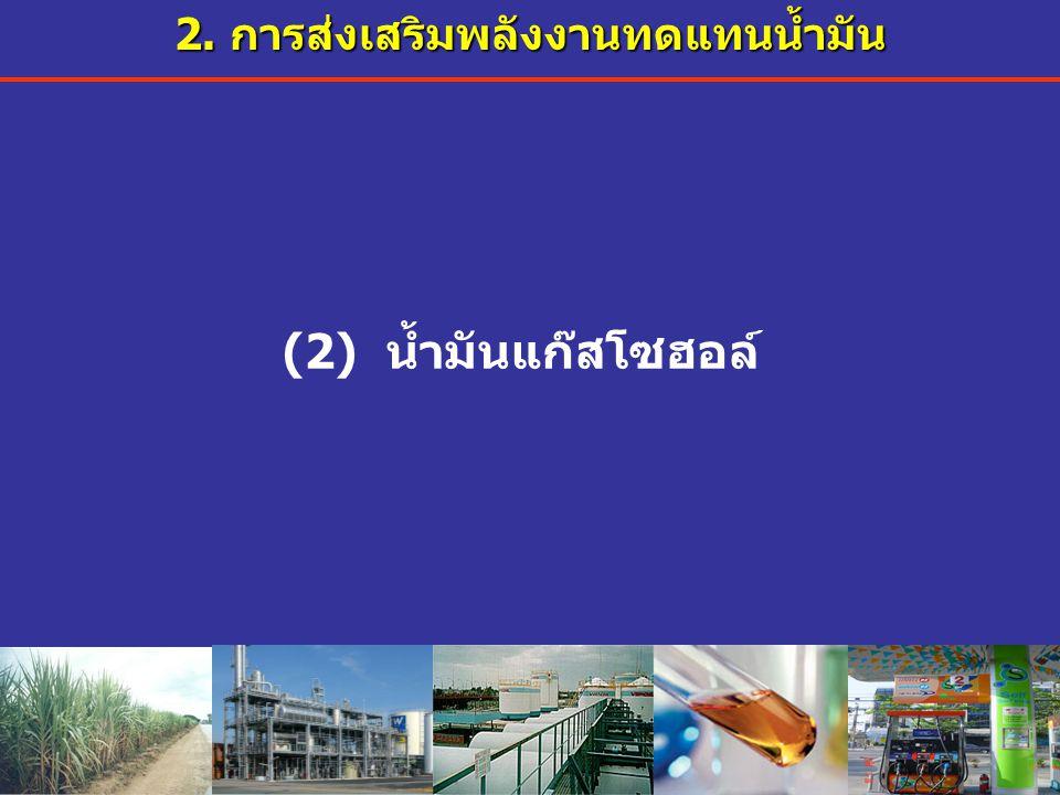 2. การส่งเสริมพลังงานทดแทนน้ำมัน