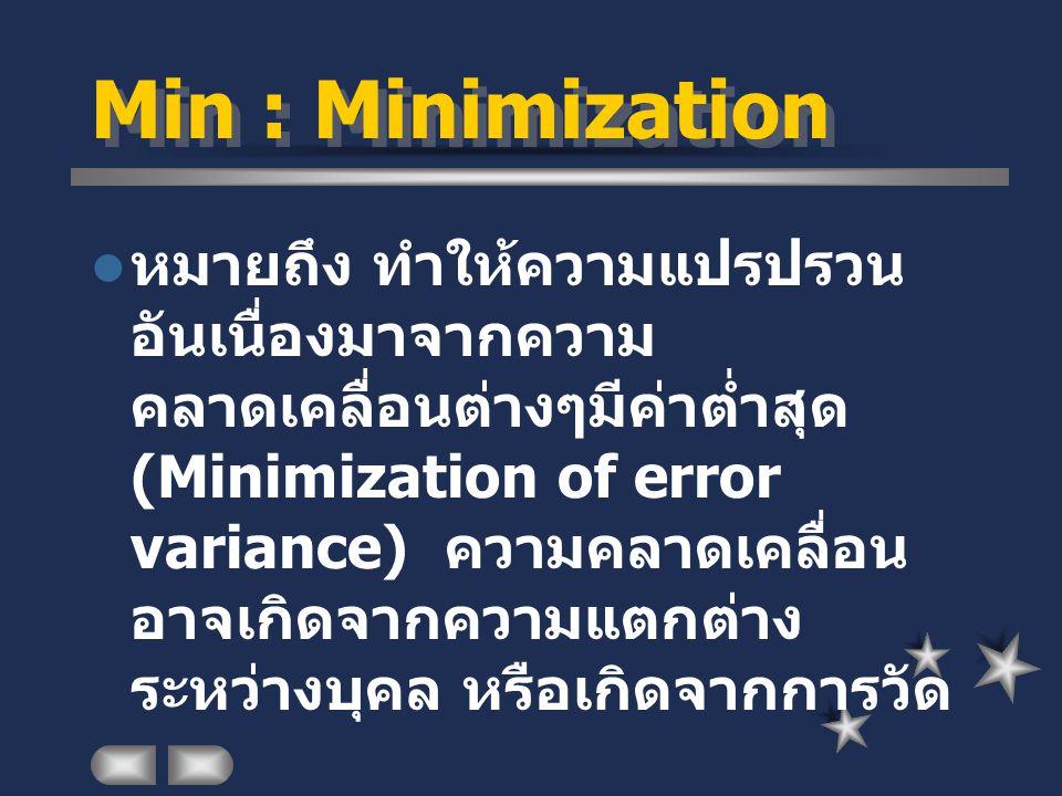 Min : Minimization