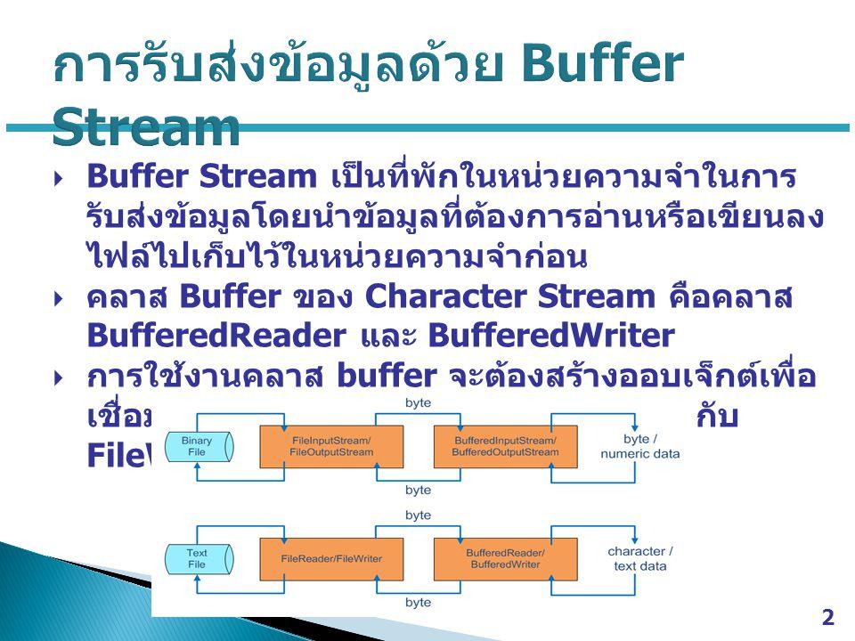 การรับส่งข้อมูลด้วย Buffer Stream