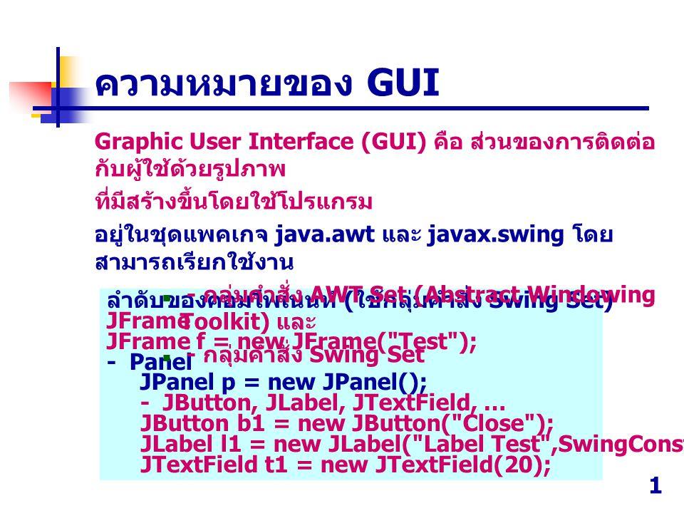 ความหมายของ GUI Graphic User Interface (GUI) คือ ส่วนของการติดต่อกับผู้ใช้ด้วยรูปภาพ. ที่มีสร้างขึ้นโดยใช้โปรแกรม.
