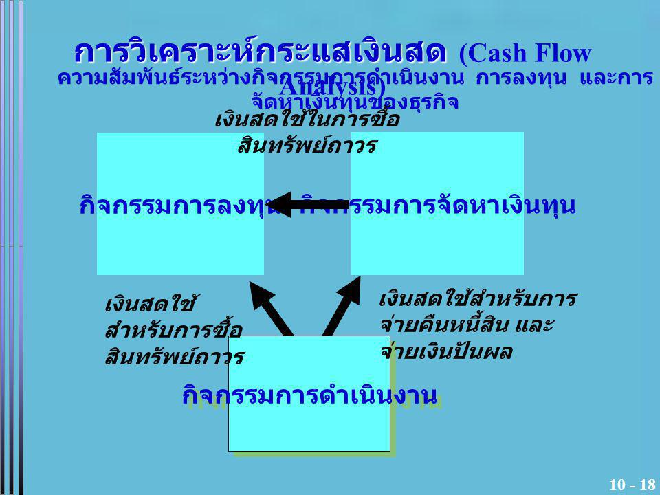 การวิเคราะห์กระแสเงินสด (Cash Flow Analysis)