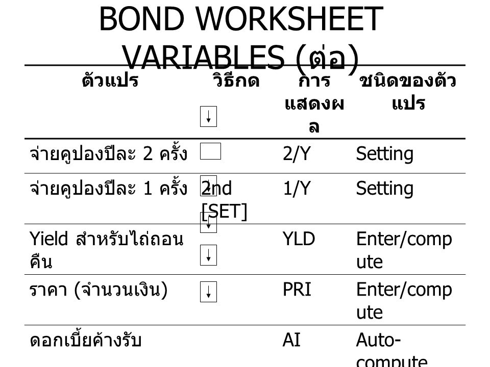 BOND WORKSHEET VARIABLES (ต่อ)
