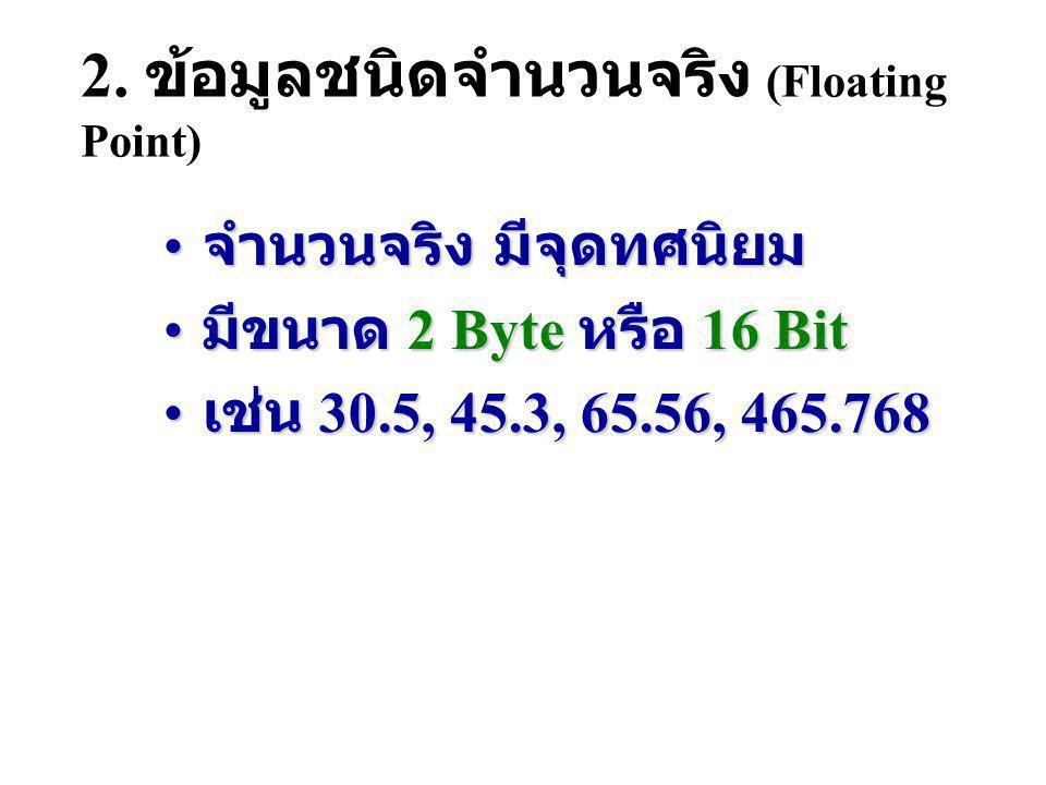 2. ข้อมูลชนิดจำนวนจริง (Floating Point)
