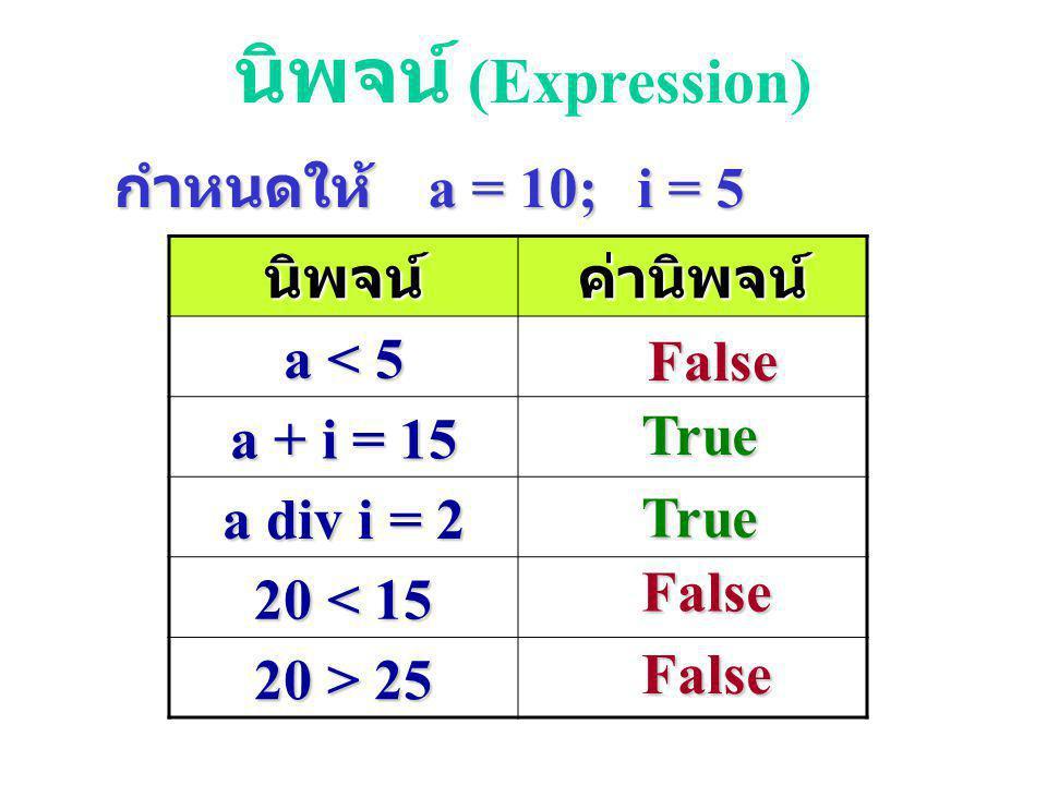 นิพจน์ (Expression) กำหนดให้ a = 10; i = 5 นิพจน์ ค่านิพจน์ a < 5
