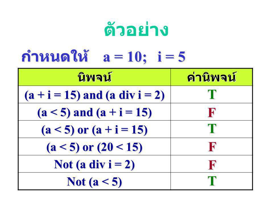 ตัวอย่าง กำหนดให้ a = 10; i = 5 T F T F F T นิพจน์ ค่านิพจน์
