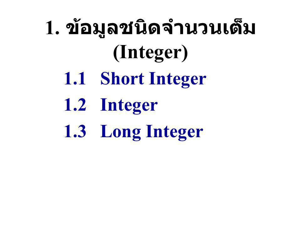 1. ข้อมูลชนิดจำนวนเต็ม (Integer)