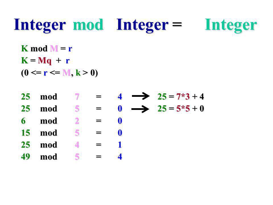 Integer mod Integer = Integer