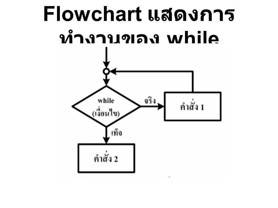 Flowchart แสดงการทำงานของ while