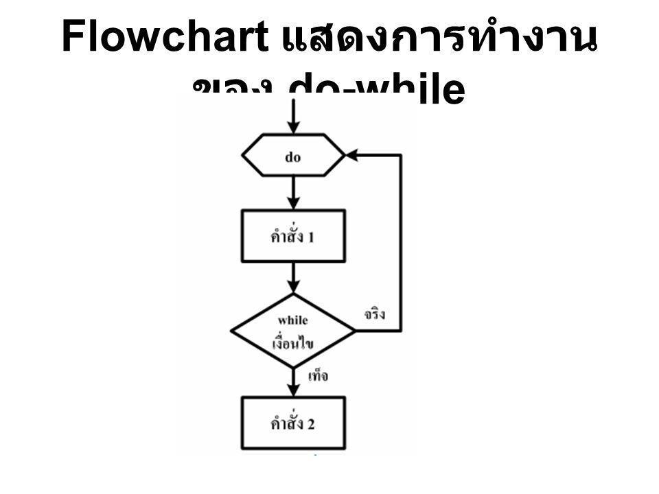 Flowchart แสดงการทำงานของ do-while