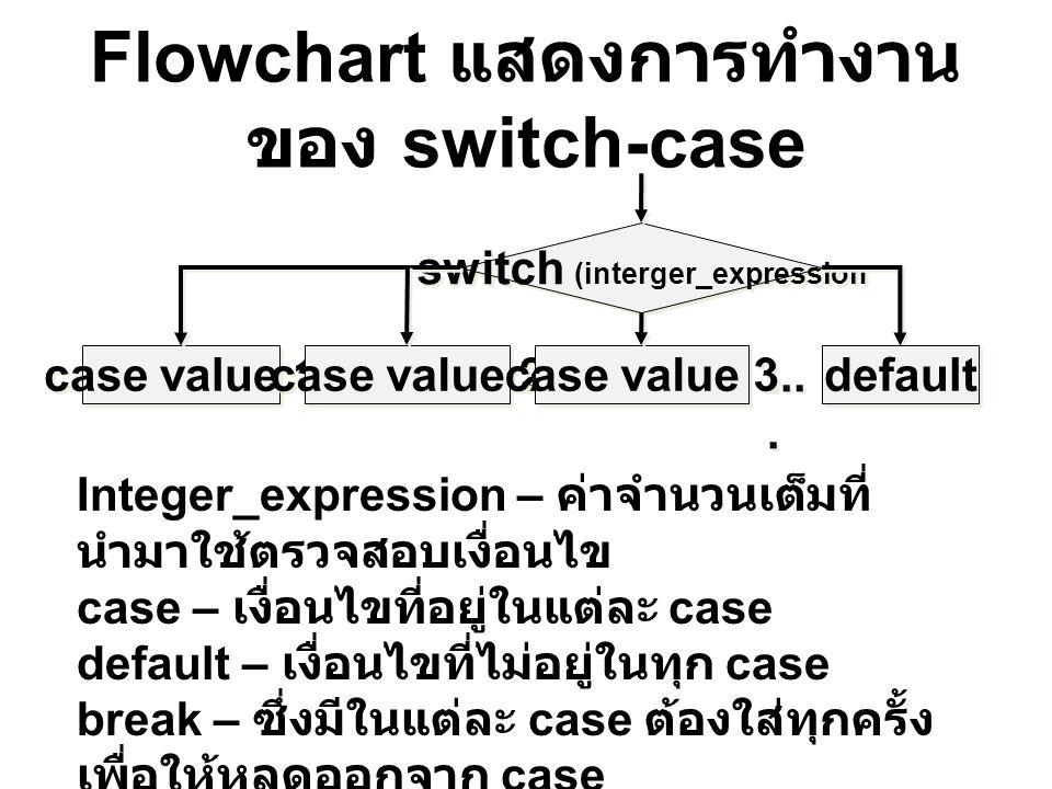 Flowchart แสดงการทำงานของ switch-case