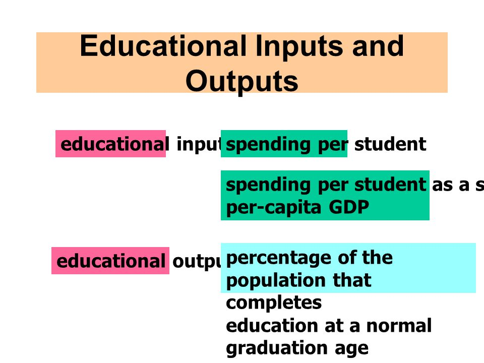 Educational Inputs and Outputs