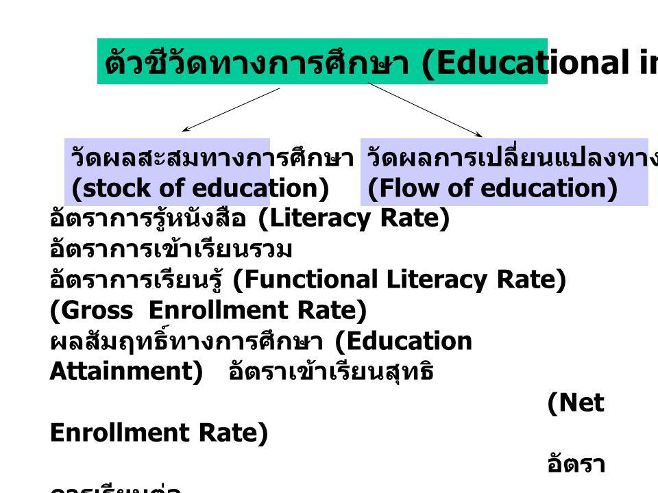 ตัวชีวัดทางการศึกษา (Educational indicators)
