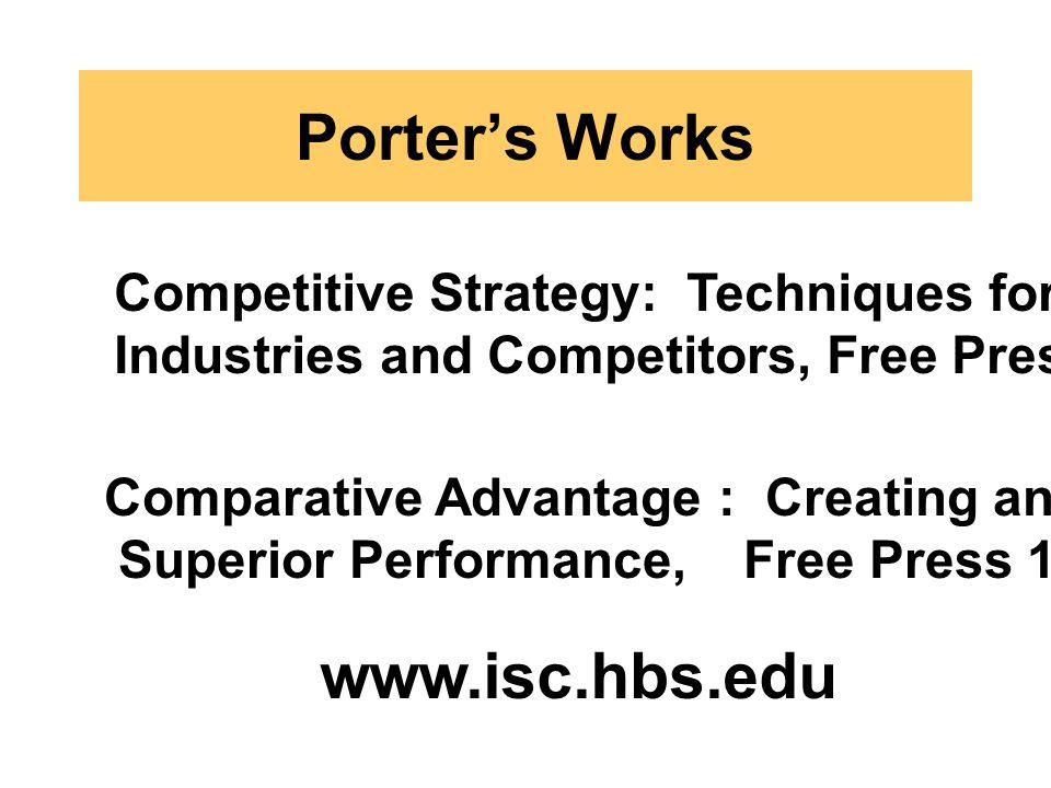 Porter's Works www.isc.hbs.edu