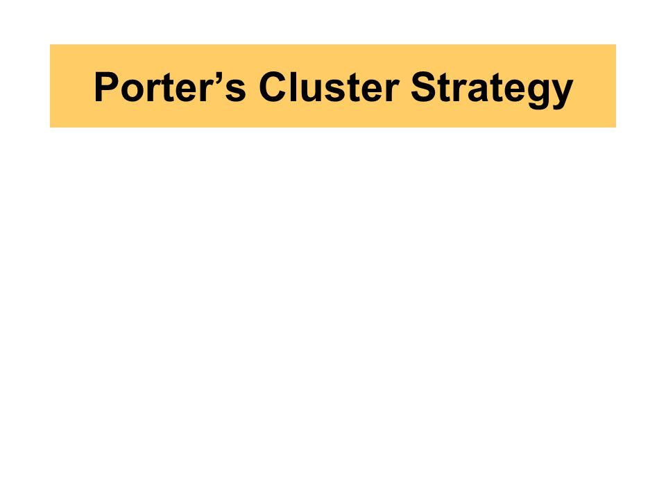 Porter's Cluster Strategy