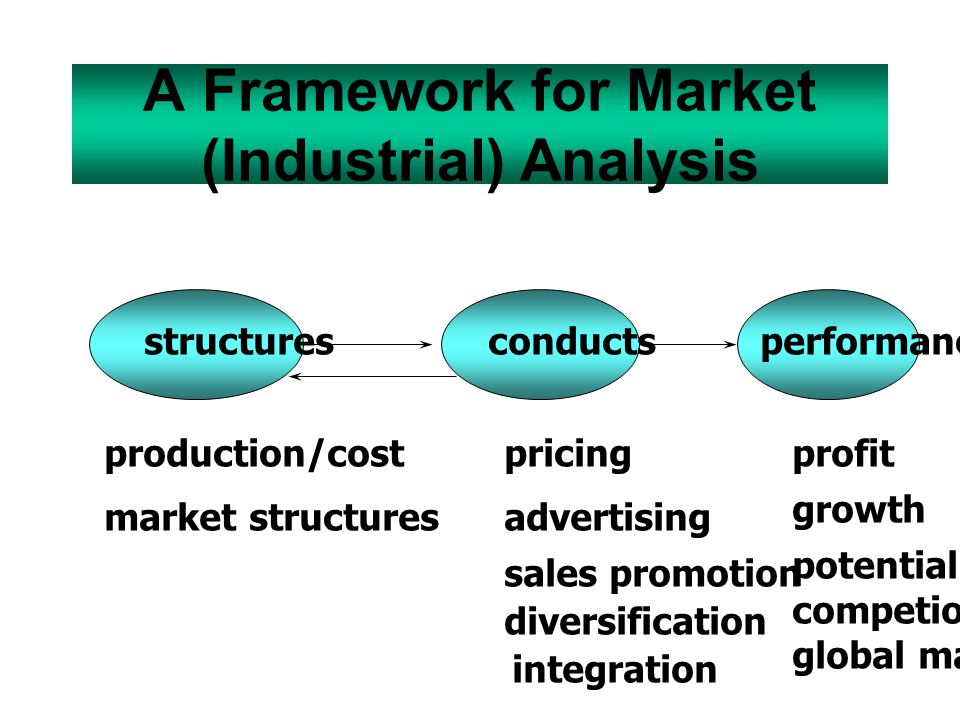 A Framework for Market (Industrial) Analysis